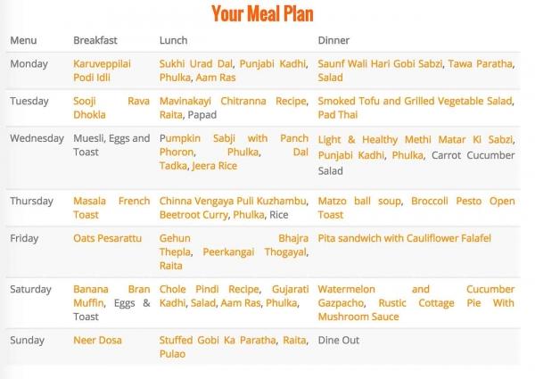 Weekly Meal Plan (Get Recipes of Methi Matar Malai, Raw Mango Rice ...