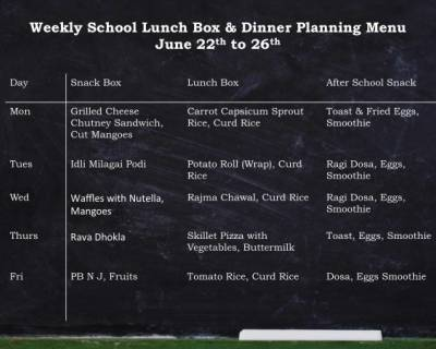 Weekly Kids Lunch Box Recipes & Ideas (June 22nd to 26th 2015)